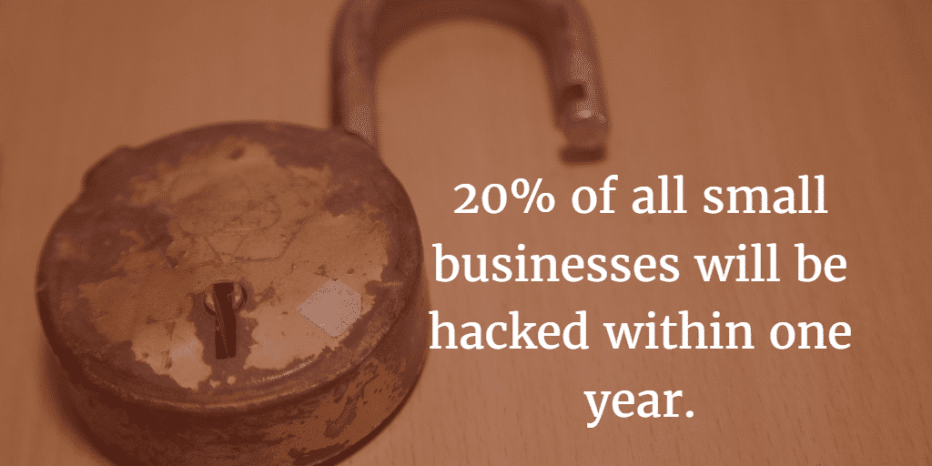 20% of small business will be hacked within a single year.