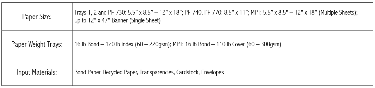 Image of paper size and weight specifications